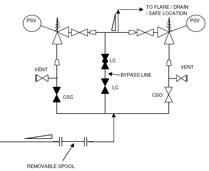Pid Typical Arrangement For Pressure Safety Valves on Electrical Symbols Limit Switch