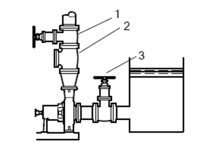 how to prime centrifugal pump