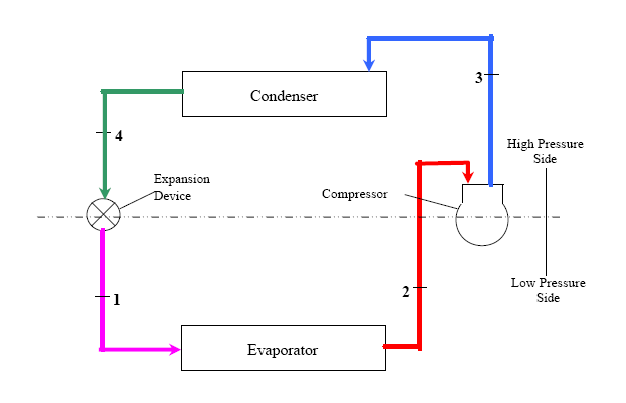 diagram of vcr wiring schematic diagram Computer VCR typical vapor compression refrigeration (vcr) cycle enggcyclopedia wireless network diagram figure 1 typical schematic
